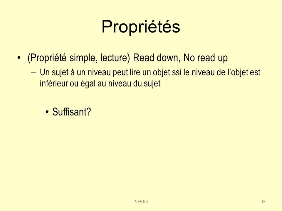 Propriétés (Propriété simple, lecture) Read down, No read up – Un sujet à un niveau peut lire un objet ssi le niveau de lobjet est inférieur ou égal au niveau du sujet Suffisant.