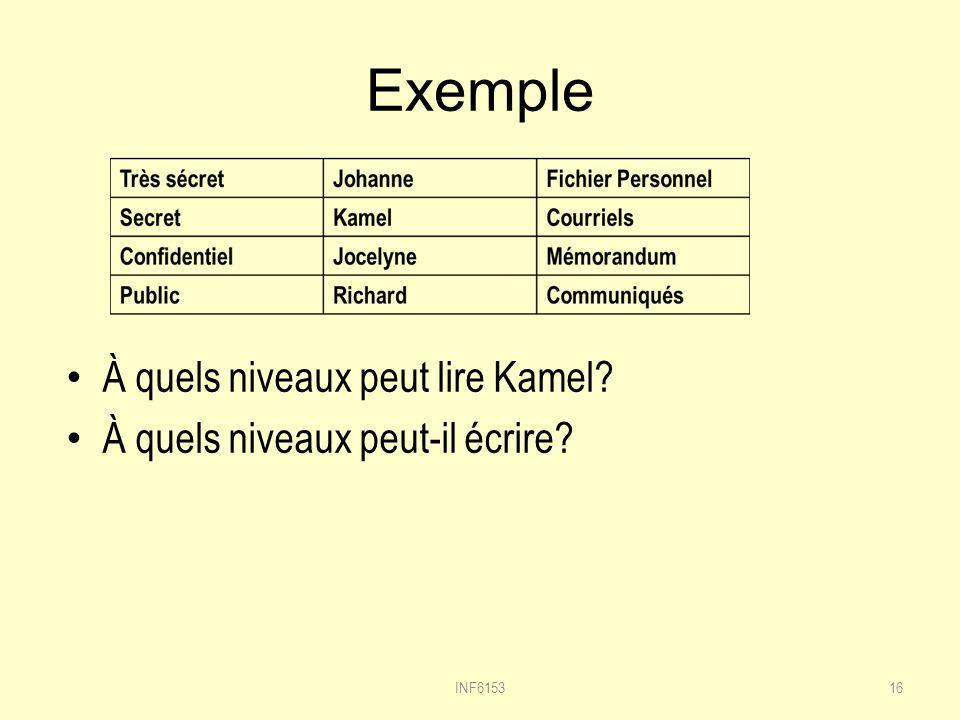 Exemple INF615316 À quels niveaux peut lire Kamel? À quels niveaux peut-il écrire?
