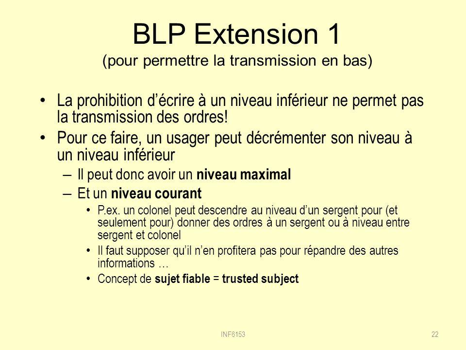 BLP Extension 1 (pour permettre la transmission en bas) La prohibition décrire à un niveau inférieur ne permet pas la transmission des ordres.