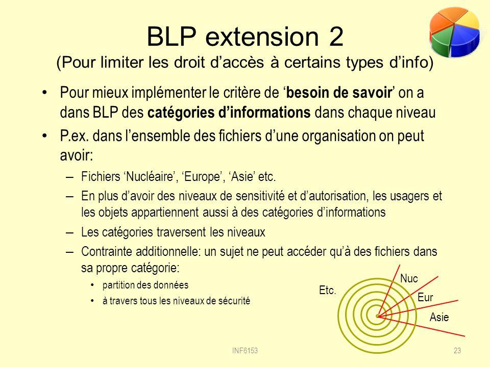 BLP extension 2 (Pour limiter les droit daccès à certains types dinfo) Pour mieux implémenter le critère de besoin de savoir on a dans BLP des catégories dinformations dans chaque niveau P.ex.