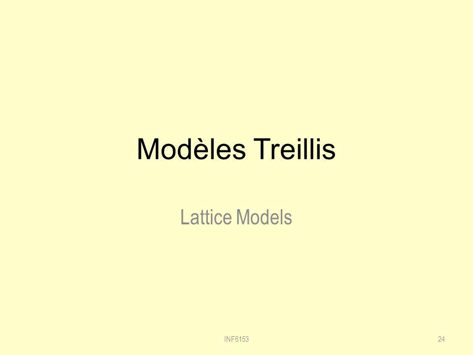 Modèles Treillis Lattice Models INF615324