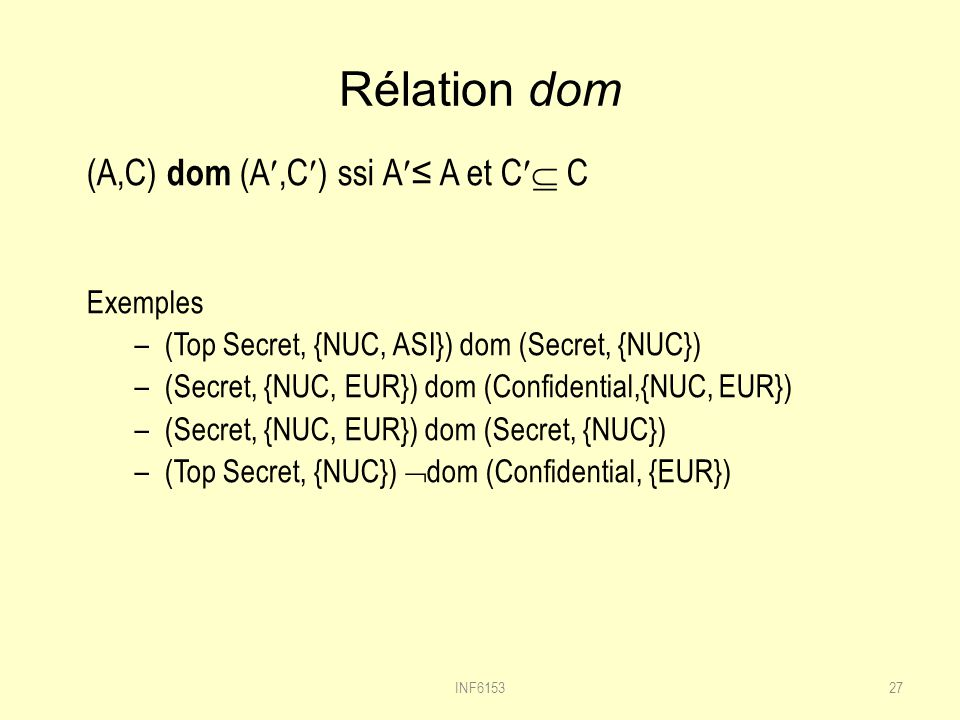 Rélation dom 27 (A,C) dom (A,C ) ssi A A et C C Exemples –(Top Secret, {NUC, ASI}) dom (Secret, {NUC}) –(Secret, {NUC, EUR}) dom (Confidential,{NUC, EUR}) –(Secret, {NUC, EUR}) dom (Secret, {NUC}) –(Top Secret, {NUC}) dom (Confidential, {EUR}) INF6153
