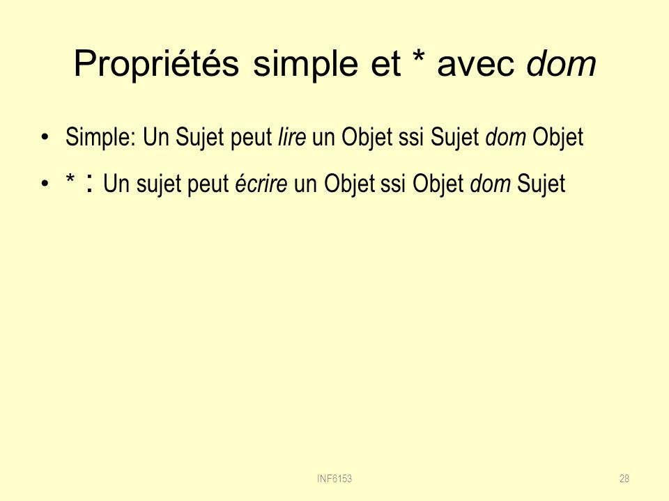 Propriétés simple et * avec dom Simple: Un Sujet peut lire un Objet ssi Sujet dom Objet * : Un sujet peut écrire un Objet ssi Objet dom Sujet INF615328