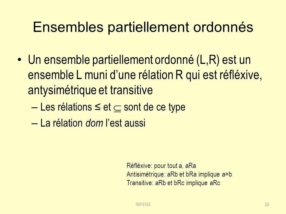 Ensembles partiellement ordonnés Un ensemble partiellement ordonné (L,R) est un ensemble L muni dune rélation R qui est réfléxive, antysimétrique et transitive – Les rélations et sont de ce type – La rélation dom lest aussi 29INF6153 Réfléxive: pour tout a, aRa Antisimétrique: aRb et bRa implique a=b Transitive: aRb et bRc implique aRc