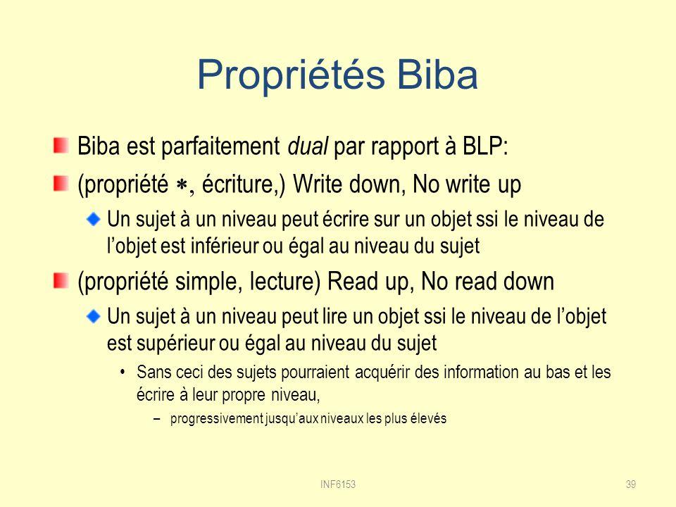 Propriétés Biba Biba est parfaitement dual par rapport à BLP: (propriété écriture,) Write down, No write up Un sujet à un niveau peut écrire sur un objet ssi le niveau de lobjet est inférieur ou égal au niveau du sujet (propriété simple, lecture) Read up, No read down Un sujet à un niveau peut lire un objet ssi le niveau de lobjet est supérieur ou égal au niveau du sujet Sans ceci des sujets pourraient acquérir des information au bas et les écrire à leur propre niveau, –progressivement jusquaux niveaux les plus élevés 39INF6153