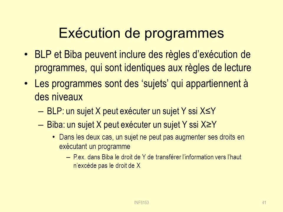 Exécution de programmes BLP et Biba peuvent inclure des règles dexécution de programmes, qui sont identiques aux règles de lecture Les programmes sont des sujets qui appartiennent à des niveaux – BLP: un sujet X peut exécuter un sujet Y ssi XY – Biba: un sujet X peut exécuter un sujet Y ssi XY Dans les deux cas, un sujet ne peut pas augmenter ses droits en exécutant un programme – P.ex.