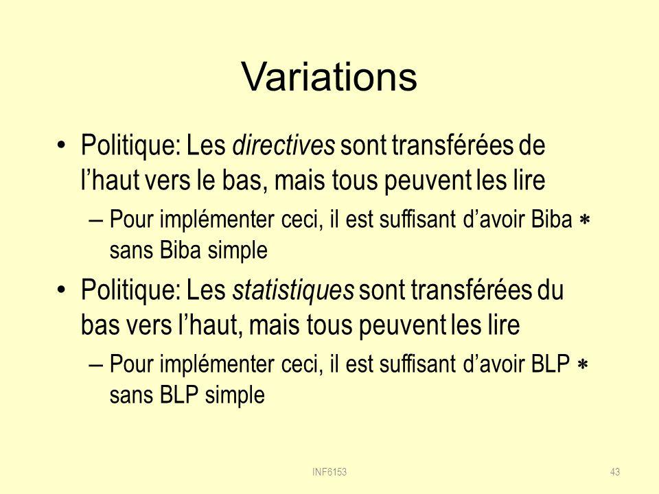 Variations Politique: Les directives sont transférées de lhaut vers le bas, mais tous peuvent les lire – Pour implémenter ceci, il est suffisant davoir Biba sans Biba simple Politique: Les statistiques sont transférées du bas vers lhaut, mais tous peuvent les lire – Pour implémenter ceci, il est suffisant davoir BLP sans BLP simple 43INF6153