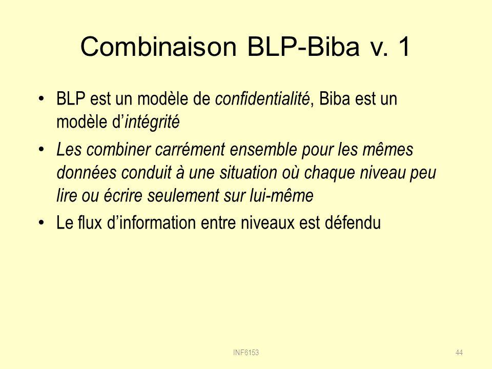 Combinaison BLP-Biba v.