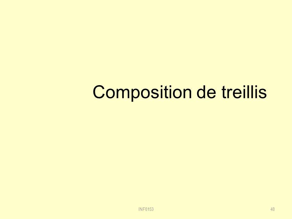 Composition de treillis INF615348