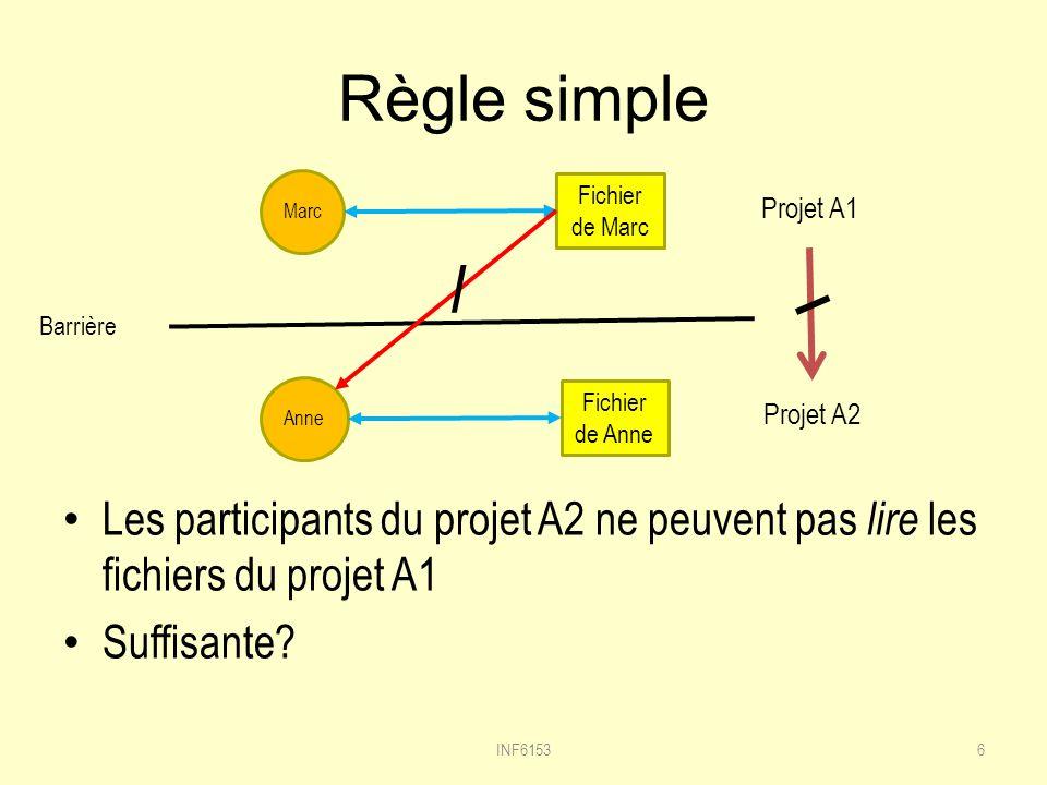 Règle simple Les participants du projet A2 ne peuvent pas lire les fichiers du projet A1 Suffisante.