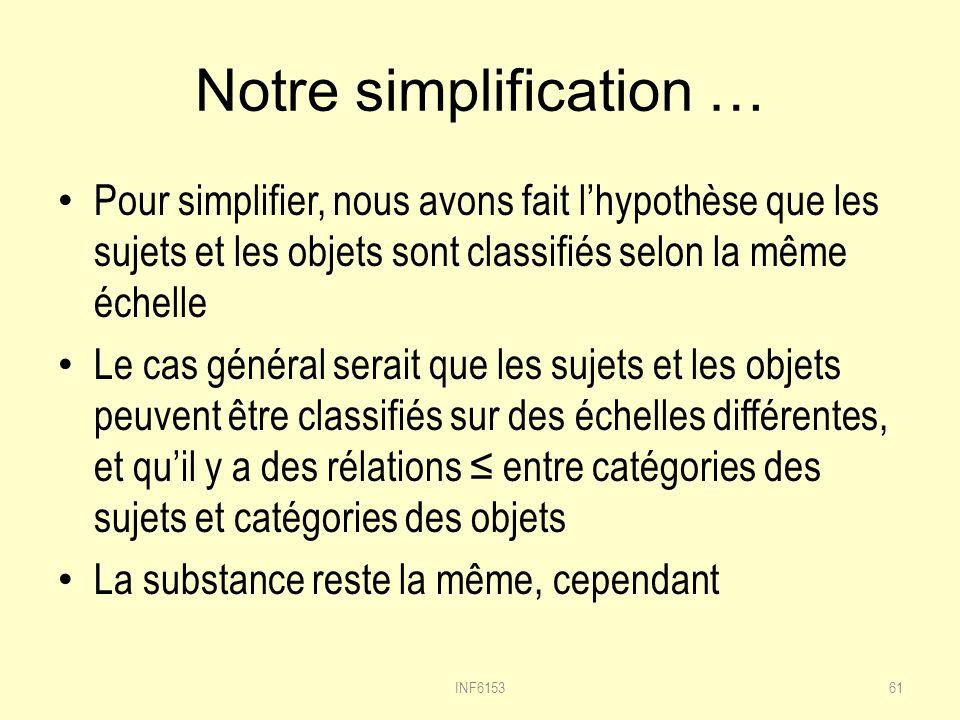 Notre simplification … Pour simplifier, nous avons fait lhypothèse que les sujets et les objets sont classifiés selon la même échelle Le cas général serait que les sujets et les objets peuvent être classifiés sur des échelles différentes, et quil y a des rélations entre catégories des sujets et catégories des objets La substance reste la même, cependant INF615361