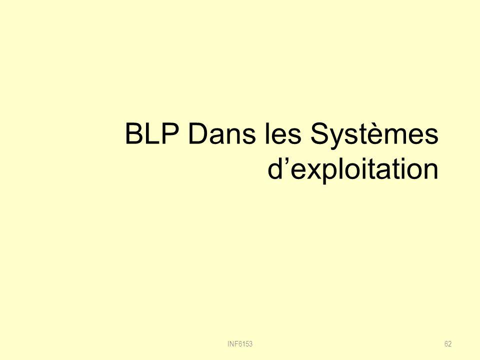 BLP Dans les Systèmes dexploitation INF615362