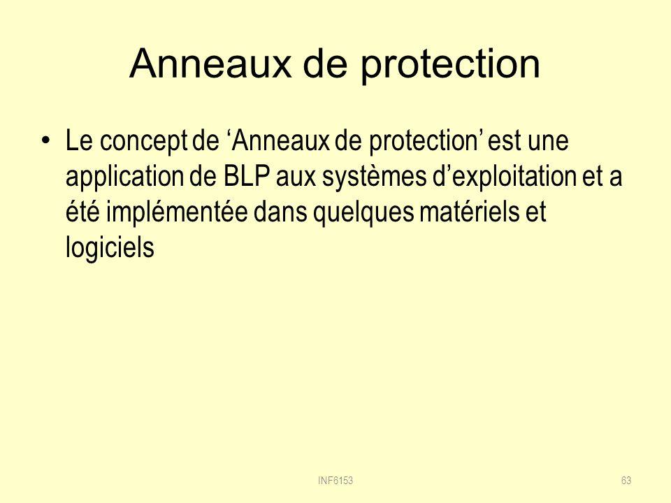 Anneaux de protection Le concept de Anneaux de protection est une application de BLP aux systèmes dexploitation et a été implémentée dans quelques matériels et logiciels INF615363