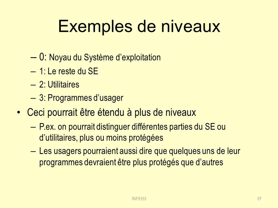 Exemples de niveaux – 0: Noyau du Système dexploitation – 1: Le reste du SE – 2: Utilitaires – 3: Programmes dusager Ceci pourrait être étendu à plus de niveaux – P.ex.