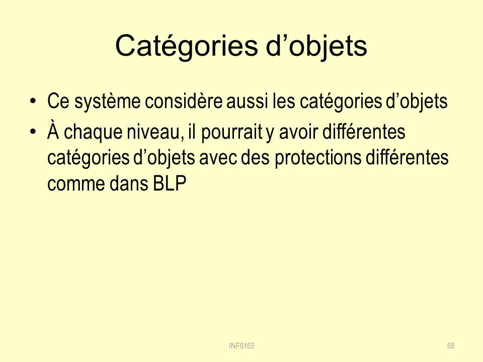 Catégories dobjets Ce système considère aussi les catégories dobjets À chaque niveau, il pourrait y avoir différentes catégories dobjets avec des protections différentes comme dans BLP INF615368