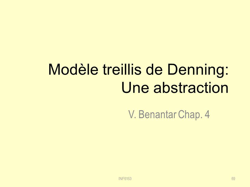 Modèle treillis de Denning: Une abstraction V. Benantar Chap. 4 69INF6153