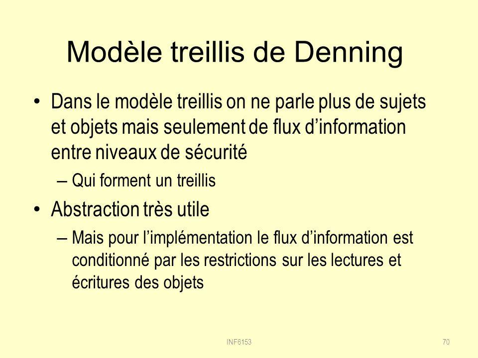 Modèle treillis de Denning Dans le modèle treillis on ne parle plus de sujets et objets mais seulement de flux dinformation entre niveaux de sécurité – Qui forment un treillis Abstraction très utile – Mais pour limplémentation le flux dinformation est conditionné par les restrictions sur les lectures et écritures des objets 70INF6153
