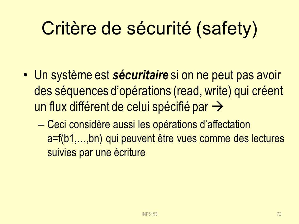 Critère de sécurité (safety) Un système est sécuritaire si on ne peut pas avoir des séquences dopérations (read, write) qui créent un flux différent de celui spécifié par – Ceci considère aussi les opérations daffectation a=f(b1,…,bn) qui peuvent être vues comme des lectures suivies par une écriture 72INF6153