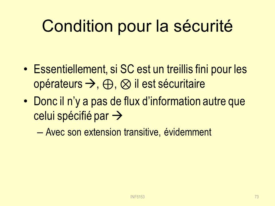 Condition pour la sécurité Essentiellement, si SC est un treillis fini pour les opérateurs,, il est sécuritaire Donc il ny a pas de flux dinformation autre que celui spécifié par – Avec son extension transitive, évidemment 73INF6153