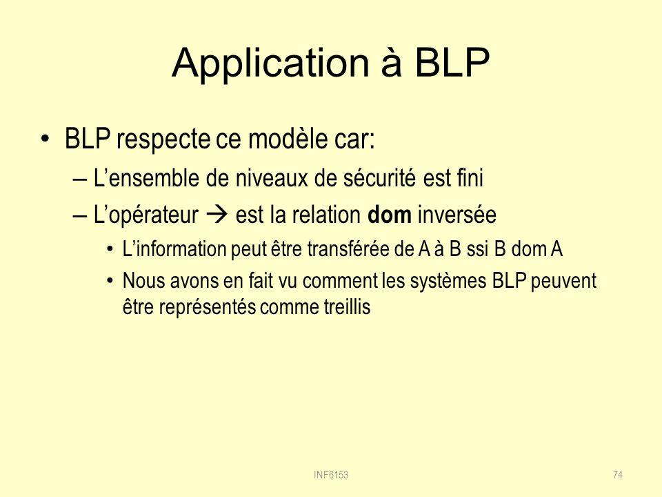 Application à BLP BLP respecte ce modèle car: – Lensemble de niveaux de sécurité est fini – Lopérateur est la relation dom inversée Linformation peut être transférée de A à B ssi B dom A Nous avons en fait vu comment les systèmes BLP peuvent être représentés comme treillis 74INF6153