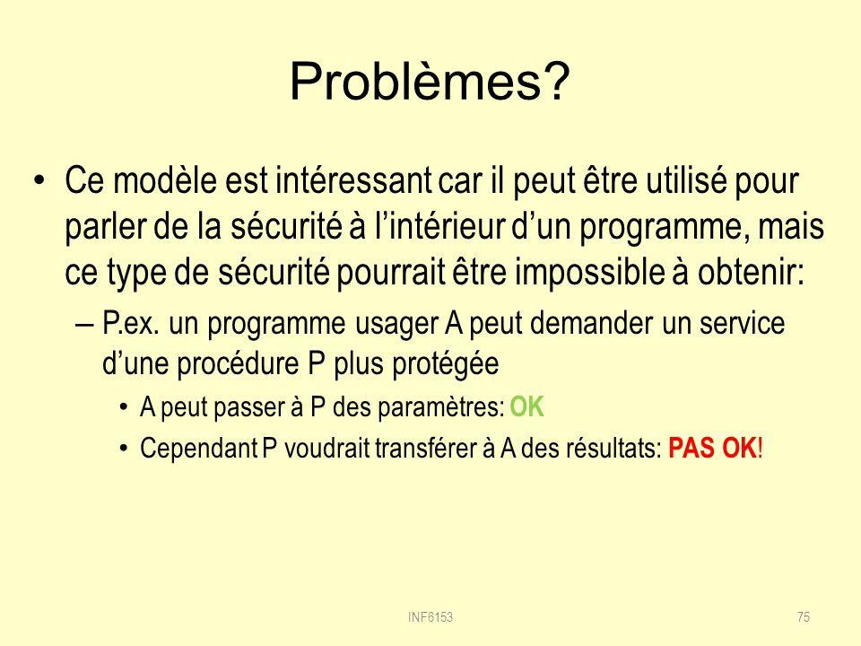 Problèmes.