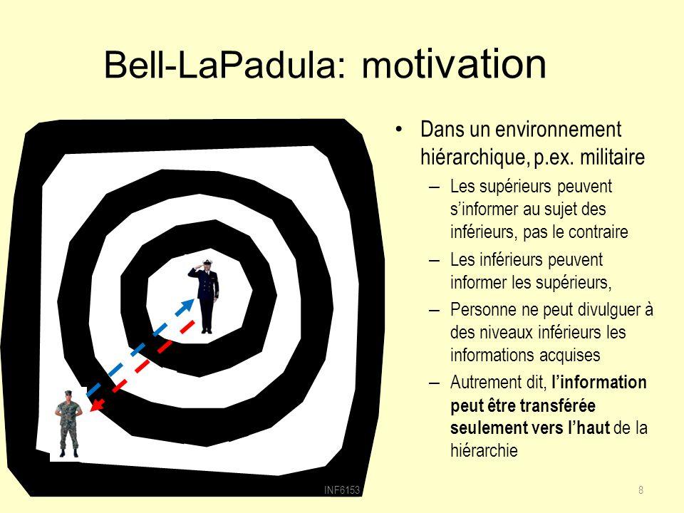 Bell-LaPadula: mo tivation Dans un environnement hiérarchique, p.ex.