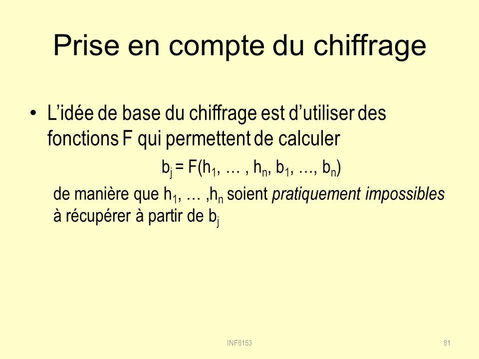 Prise en compte du chiffrage Lidée de base du chiffrage est dutiliser des fonctions F qui permettent de calculer b j = F(h 1, …, h n, b 1, …, b n ) de manière que h 1, …,h n soient pratiquement impossibles à récupérer à partir de b j 81INF6153