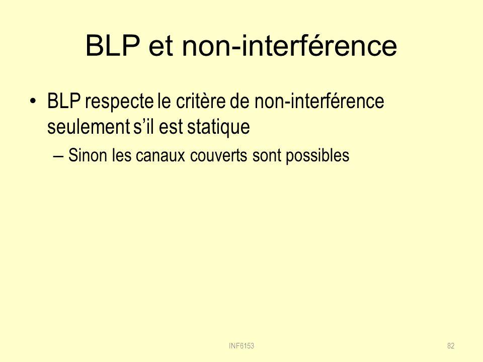 BLP et non-interférence BLP respecte le critère de non-interférence seulement sil est statique – Sinon les canaux couverts sont possibles 82INF6153