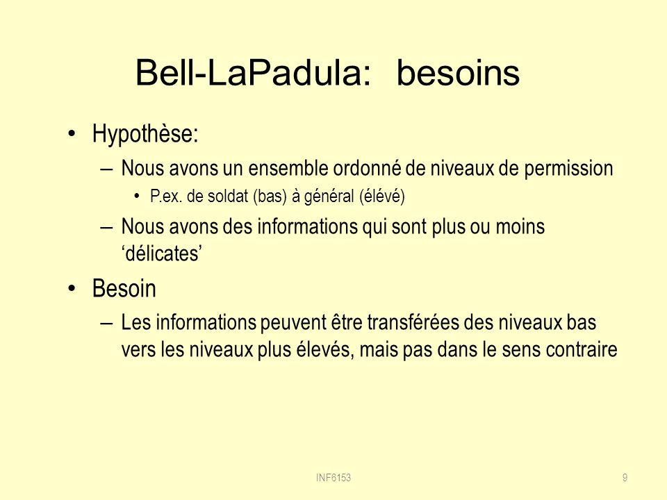 Bell-LaPadula: besoins Hypothèse: – Nous avons un ensemble ordonné de niveaux de permission P.ex.