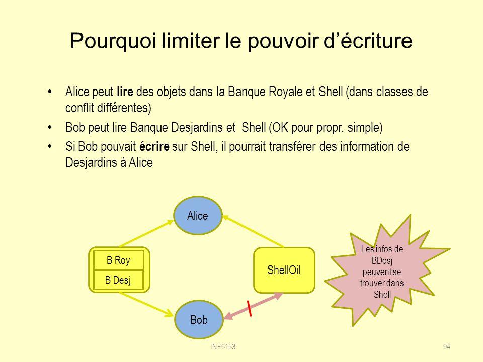 Pourquoi limiter le pouvoir décriture Alice peut lire des objets dans la Banque Royale et Shell (dans classes de conflit différentes) Bob peut lire Banque Desjardins et Shell (OK pour propr.