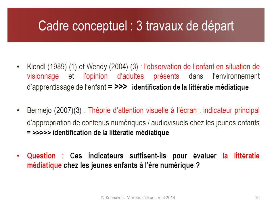 Groupe denfants interrogés : deux catégories Le Groupe Test (GT) – Des enfants de 3 à 7 ans ; – Ne peuvent pas lire ou écrire en français; – Sont monolingues; – Ne comprennent pas la langue de diffusion du film; – Aucune expérience avec les supports numériques (un ordinateur, une télévision, un console de jeux).