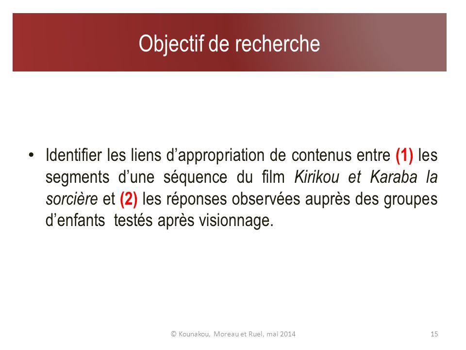 Problématique Sous quelles conditions et de quelles manières peut-on identifier des indicateurs de lémergence de littératie médiatique auprès de très jeunes enfants en situation de visionnage dune séquence audiovisuelle.