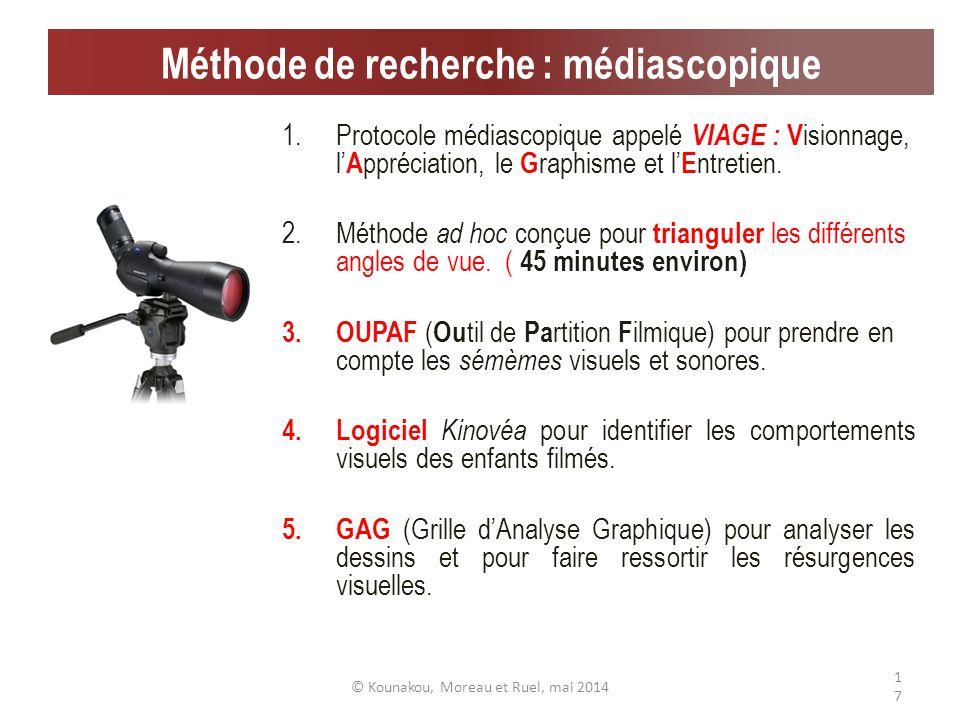 Hypothèses de départ ( A): choix de méthode… Hypothèse # 1 : Lanalyse dune captation vidéo dun enfant en situation de visionnage du film pourrait-elle livrer des informations sur sa littératie médiatique.