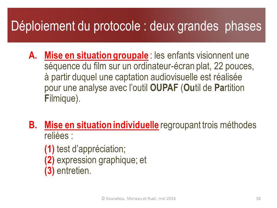 Méthode de recherche : médiascopique 1.Protocole médiascopique appelé VIAGE : V isionnage, l A ppréciation, le G raphisme et l E ntretien.