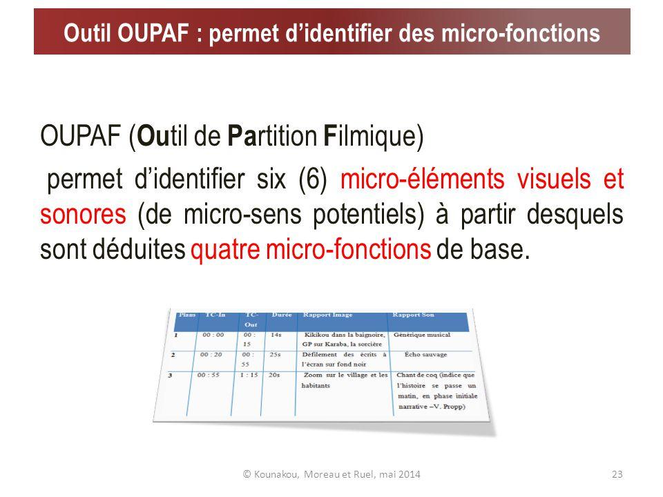 Outils danalyse des données © Kounakou, Moreau et Ruel, mai 201422