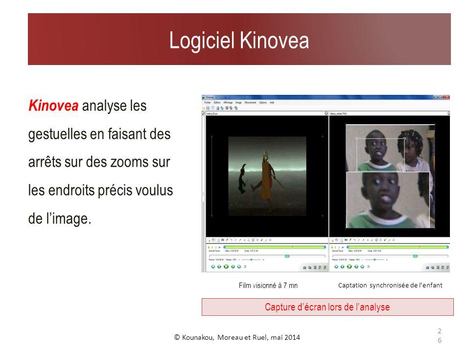 Architecture de lOUPAF © Kounakou, Moreau et Ruel, mai 201425 Capture décran de la grille
