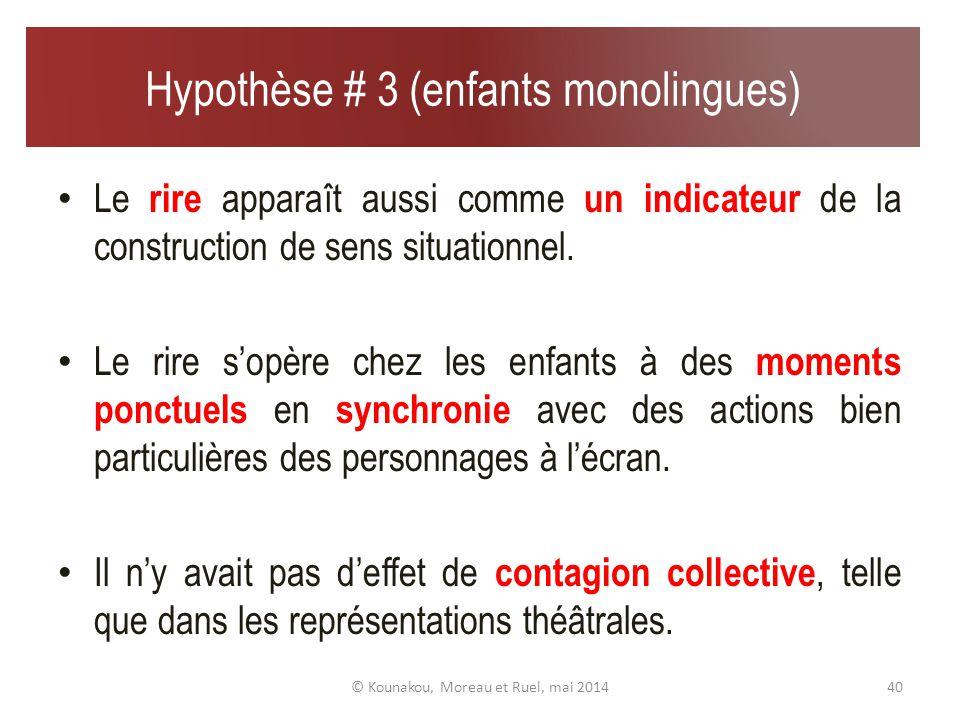 Hypothèse # 2 (enfants monolingues) Le contact visuel réciproque émerge comme un indicateur de premier plan dans la compréhension exploratoire du contenu.