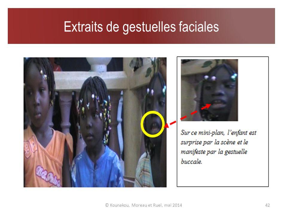 Hypothèse # 4 (enfants monolingues) Les expressions faciales traduisent les émotions produites par le visionnage du film.