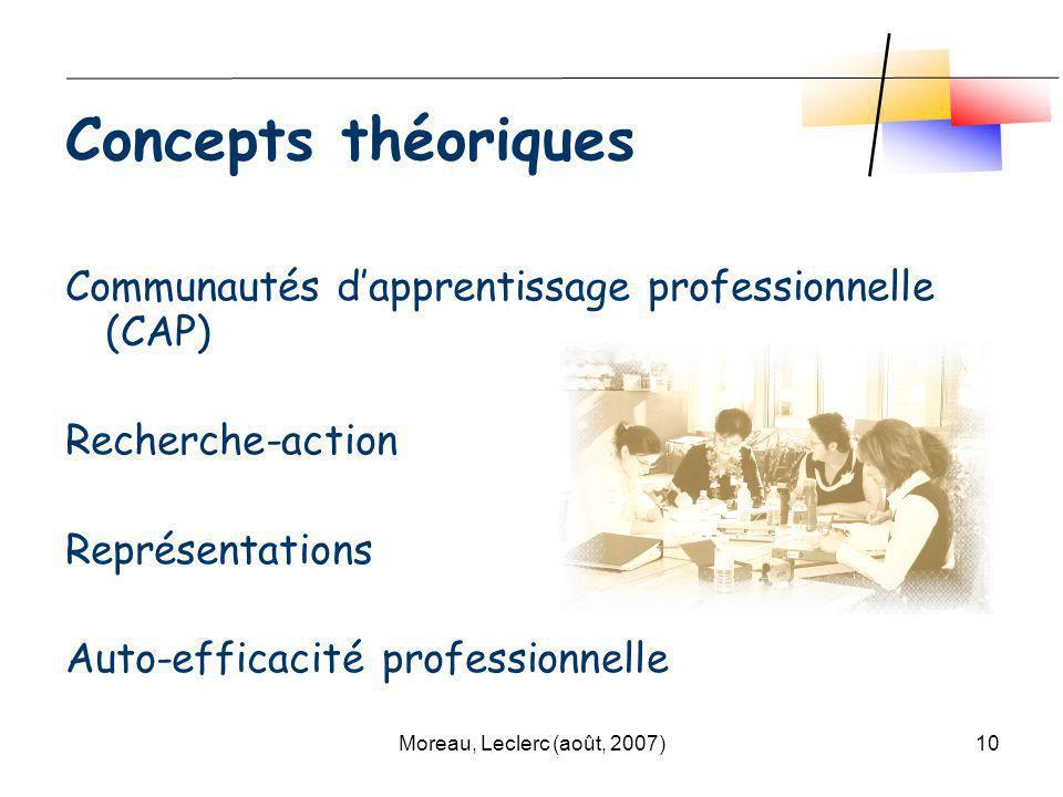 Moreau, Leclerc (août, 2007)10 Communautés dapprentissage professionnelle (CAP) Recherche-action Représentations Auto-efficacité professionnelle Concepts théoriques