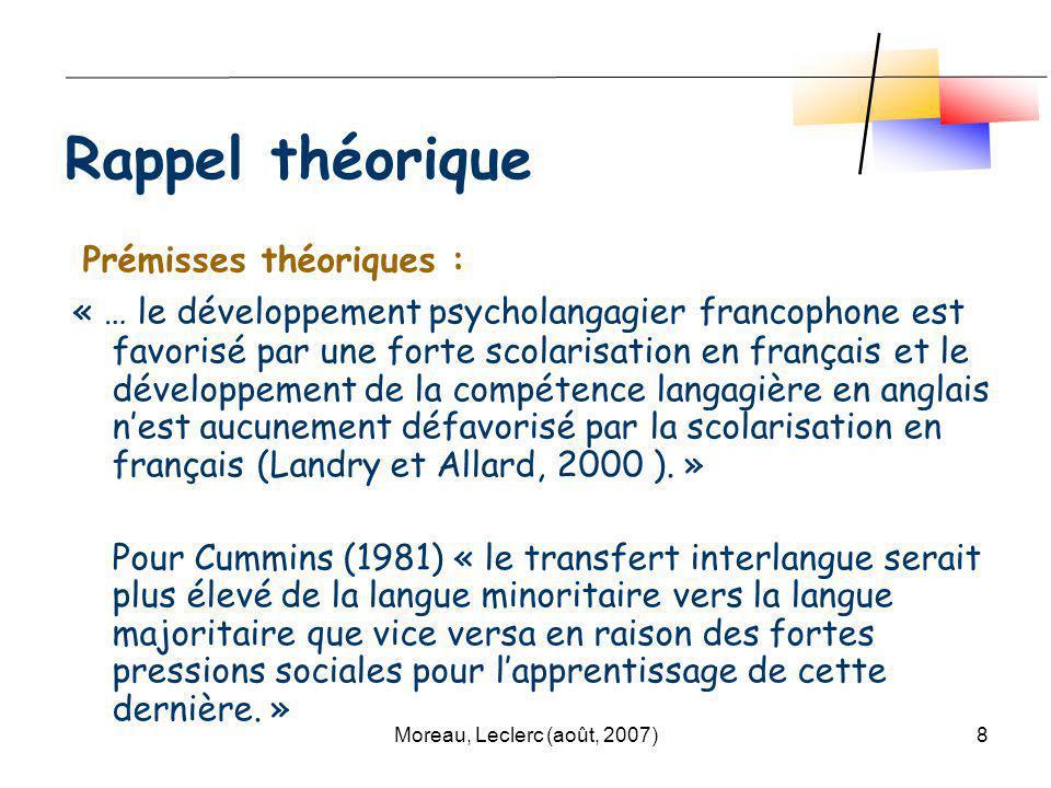 Moreau, Leclerc (août, 2007)8 Prémisses théoriques : « … le développement psycholangagier francophone est favorisé par une forte scolarisation en fran