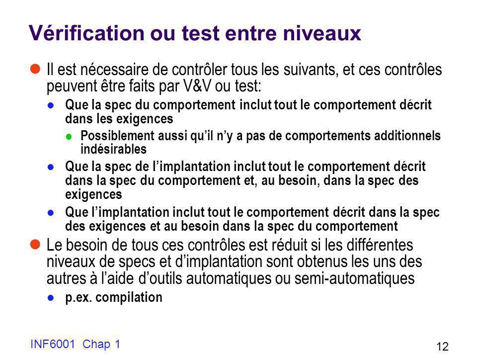 INF6001 Chap 1 12 Vérification ou test entre niveaux Il est nécessaire de contrôler tous les suivants, et ces contrôles peuvent être faits par V&V ou
