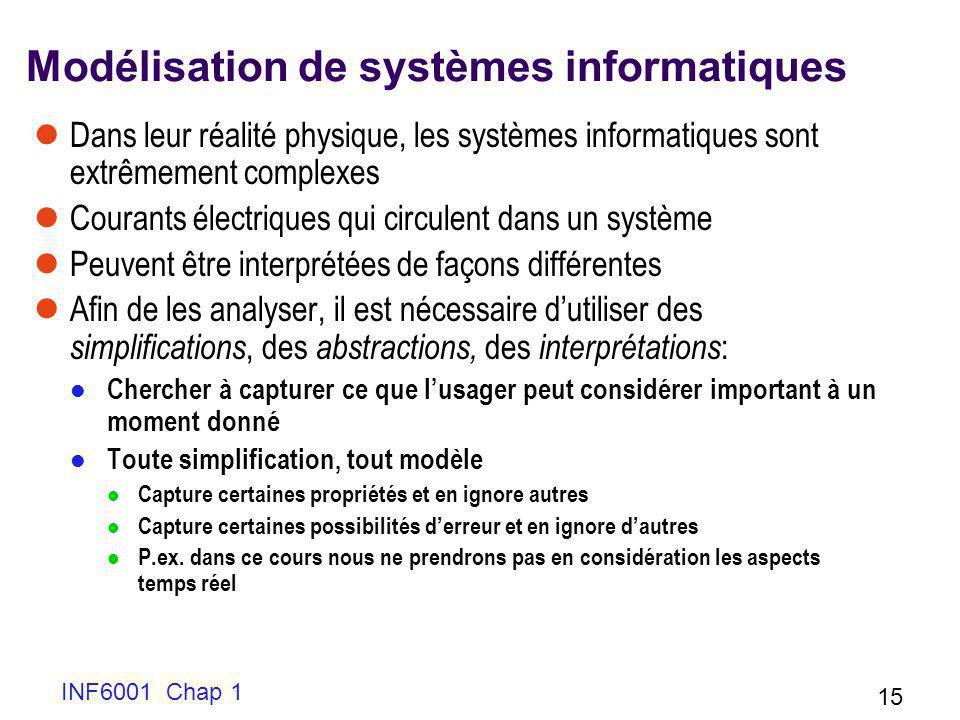 INF6001 Chap 1 15 Modélisation de systèmes informatiques Dans leur réalité physique, les systèmes informatiques sont extrêmement complexes Courants él