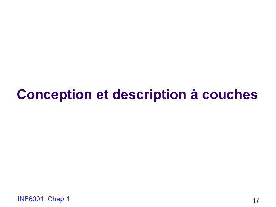 INF6001 Chap 1 17 Conception et description à couches
