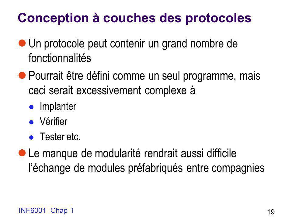 INF6001 Chap 1 19 Conception à couches des protocoles Un protocole peut contenir un grand nombre de fonctionnalités Pourrait être défini comme un seul