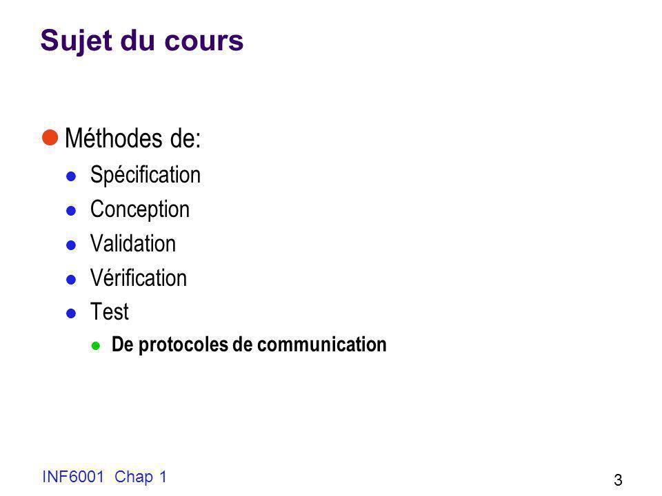 INF6001 Chap 1 3 Sujet du cours Méthodes de: Spécification Conception Validation Vérification Test De protocoles de communication
