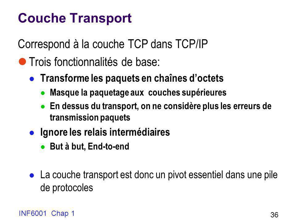 INF6001 Chap 1 36 Couche Transport Correspond à la couche TCP dans TCP/IP Trois fonctionnalités de base: Transforme les paquets en chaînes doctets Mas