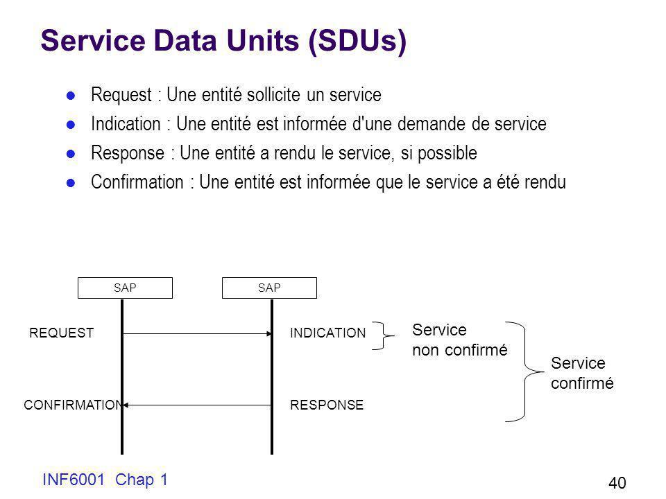 INF6001 Chap 1 40 Service Data Units (SDUs) Request : Une entité sollicite un service Indication : Une entité est informée d'une demande de service Re