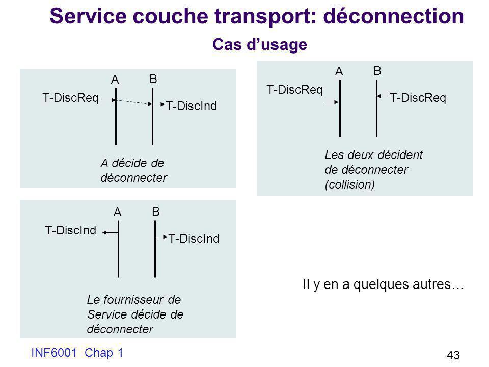 INF6001 Chap 1 43 Service couche transport: déconnection Cas dusage T-DiscReq T-DiscInd A B A décide de déconnecter T-DiscReq A B Les deux décident de