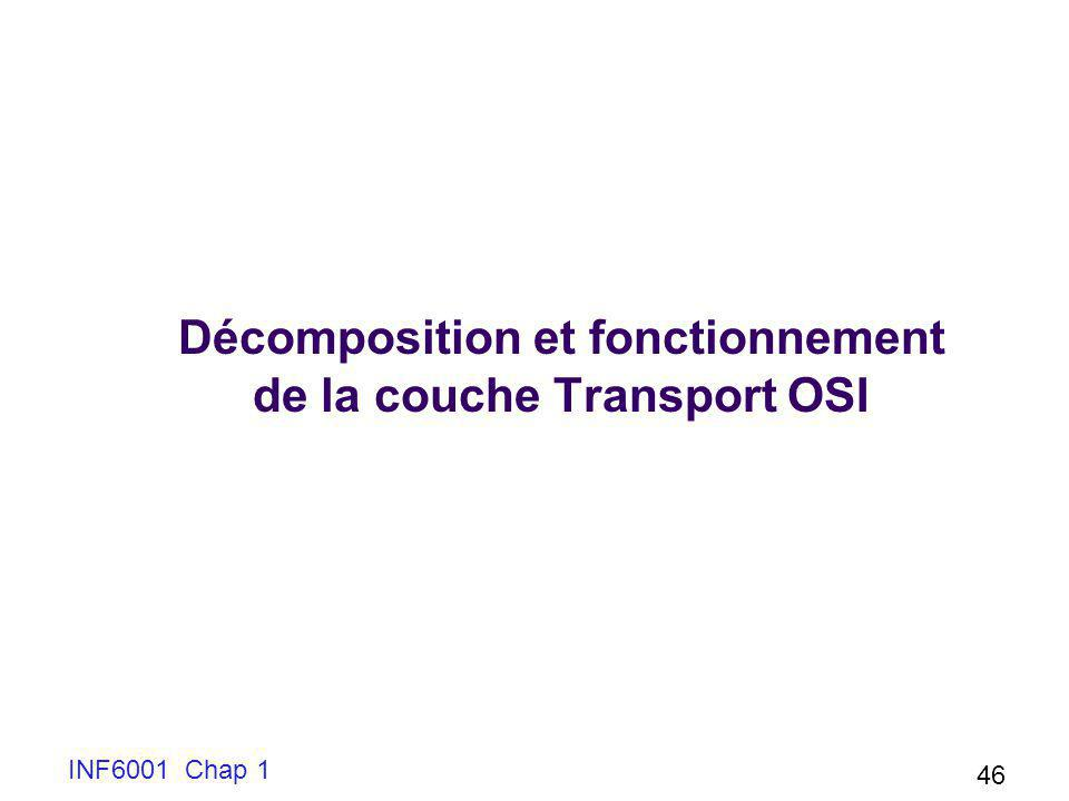 Décomposition et fonctionnement de la couche Transport OSI INF6001 Chap 1 46