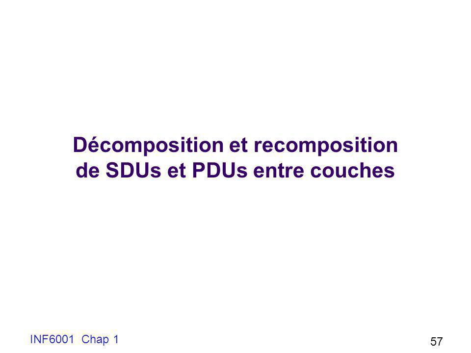 Décomposition et recomposition de SDUs et PDUs entre couches INF6001 Chap 1 57